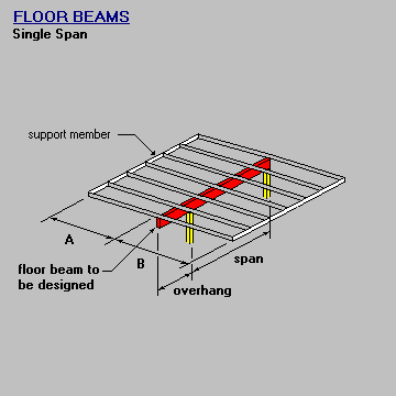 Floor Beam Single Span
